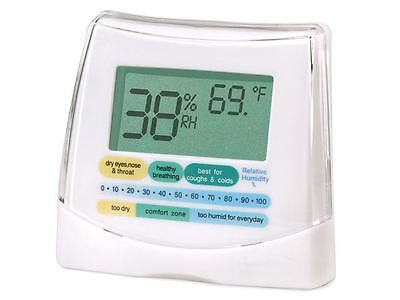 Vicks 2-in-1 Humidity Meter Hygrometer + Room Thermometer