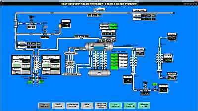 HMI Software, Allen Bradley/Siemens/Omron/OPC/MODBUS/many others
