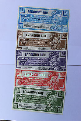 Canadian Tire money five banknotes collection: 5c, 10c, 25c, 50c, $1, Canada