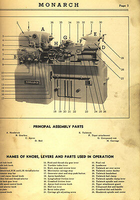 Monarch 10 EE Lathe Parts and Operators Manual 1984
