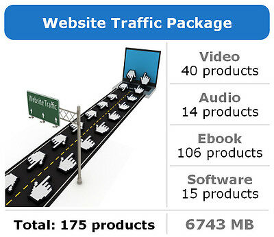 Web Traffic Ebooks Package: 175 products with Resell Rights (6743 MB)