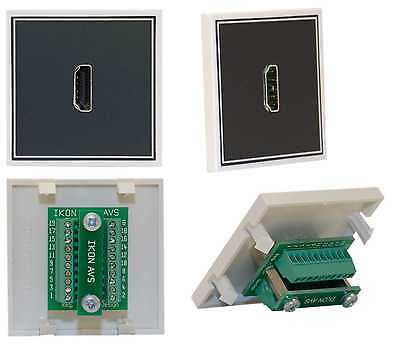 50mm Euro Plate Module with HDMI to screw terminals