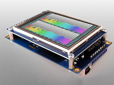 EVOR04: Color LCD touchscreen audio spectrum analyzer, VU meter, Oscilloscope
