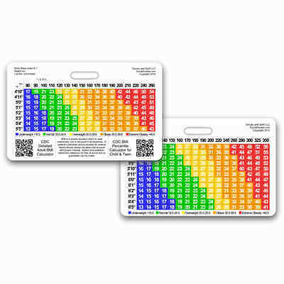 Body Mass Index BMI Horizontal Badge ID Card Reference Pocket Guide Trainer RN