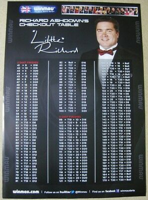 Winmau CHECKOUT Poster - Laminated