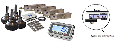 Livestock weighing scale Kit 600kg*0.2kg with Water proof St Steel Indicator