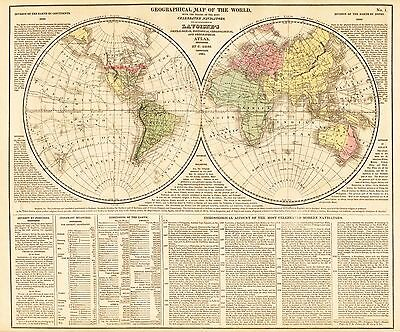 HJB-AntiqueMaps : 1821 Map of the World by Gros