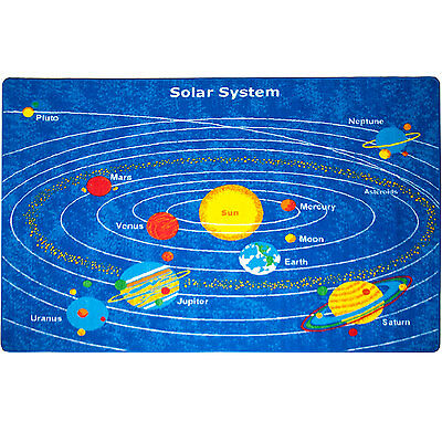 Kids Children School Classroom Educational Solar System 3 X 5 Large Area Rug