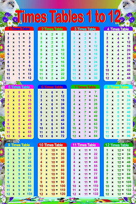 "019 educational times tables maths childs wall chart 14""x21"" Poster"