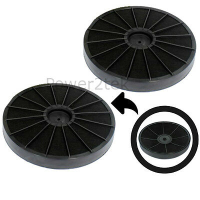 2 x EFF54 Type Carbon Charcoal Odour Filter for Zanussi Cooker Hood