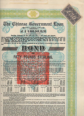 £50 Chinese Government Skoda Loan bond China 1925