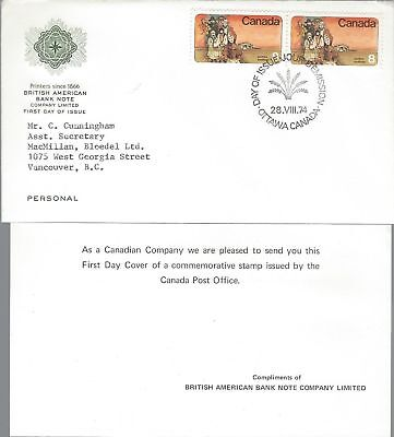 1983 Nevis - 200 Years of Manned Flight S/S #185a FDC