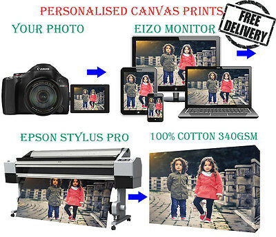 Personalised Canvas Print PHOTO/PICTURE on canvas FRAMED A3-A0+ various sizes