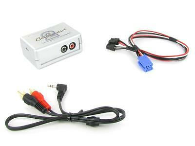 Connects2 CTVRNX001 Renault Megane 01-08 Aux Input Adaptor MP3 iPod Android