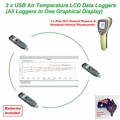 3 x USB Air Temperature Data Logger w/ LCD, All Loggers in One Graphical Display