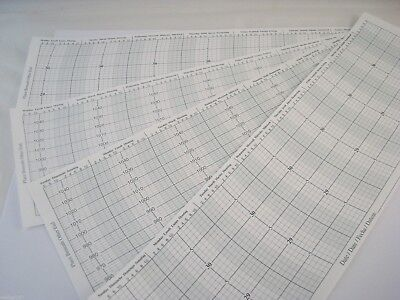 New - Barograph Charts & Inks - Various Types