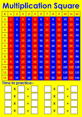 A4 educational poster times tables maths childs wall chart for Multiplication table to 99