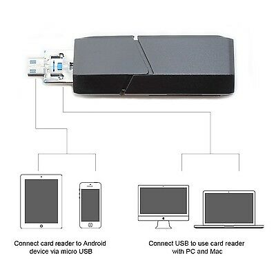 GOOQ USB Card Reader - USB 3.0 and Micro-USB 2.0 OTG Supported Include SD and...
