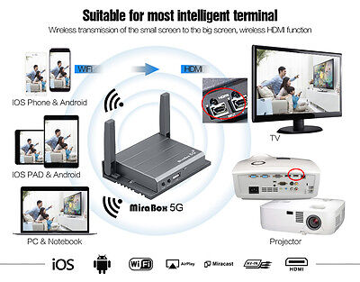 5G Car WIFI Mirror Link Box Mirror Converter CVBS HDMI IOS 10.1&Android phone UK