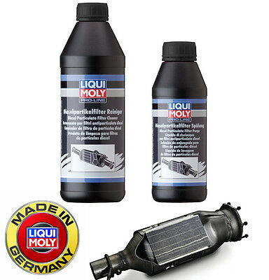 Liqui Moly Pro-Line Diesel Particulate Filter Cleaner 5169 + Filter Purge 5171