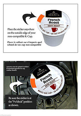 Sticker for Keurig 2.0 any kind of kup or reusable kup