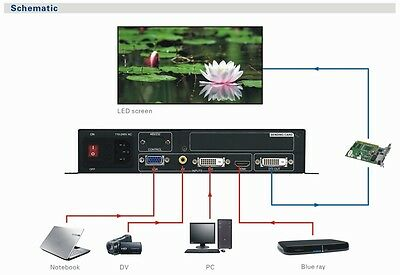 High Resolution Video Processor with AV/VGA/DVI/HDMI Input for LED Video Wall