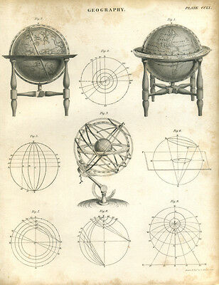 Antique print GEOGRAPHY - GLOBES copper plate engraving - 1842
