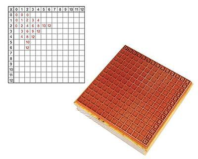 Multiplication Grid Stamp Teacher Math Resource School Kids Learning Numeracy