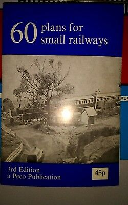 Model Railway planning guides.