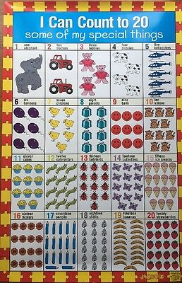 I Can Count To 20 Chart, Counting Poster For Kids