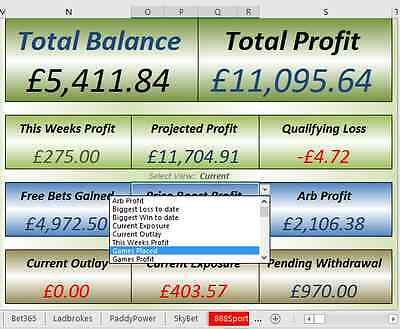 Quick Easy Guaranteed Free Money, Matched Betting Made Simple