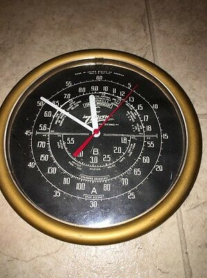 Vintage Zenith Advertising Clock Thermometer Working