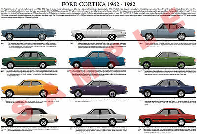 Ford Cortina (Australian) evolution poster GT 500 XLE GL Rally Pack