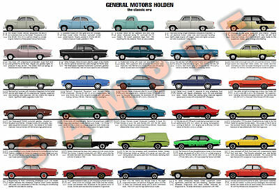 Holden history posters Kingswood Monaro Commodore Calais Statesman Caprice GTS
