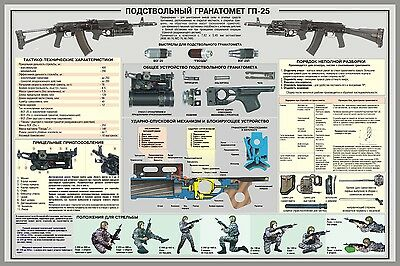 Large Training Poster Russian Under Barrel Grenade Launcher GP 25 Modern for AK
