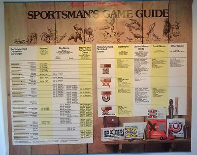 """Vintage Winchester Western Sportsman's Game Guide Advertising Poster Sign 41x34"""""""