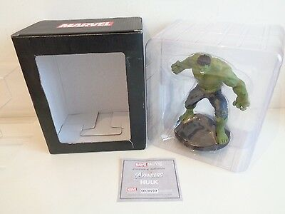 The Hulk - Eaglemoss Marvel Movie Collection Special Edition Figure - New In Box