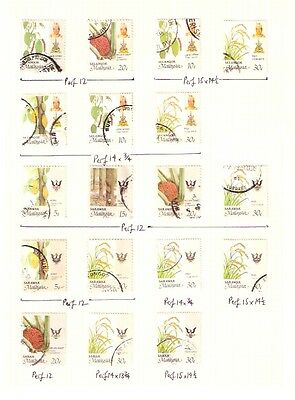Malaysian States 1986-96 Agricultural Products Definitives On Album Pages Used