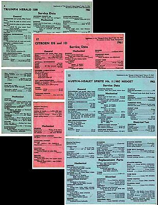 Service Data sheet - Hillman Imp - 1950s/60s