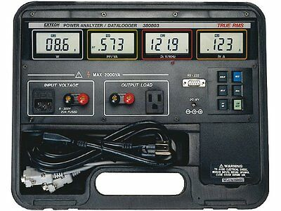 1 pc Power analyzer; Features: data logger function
