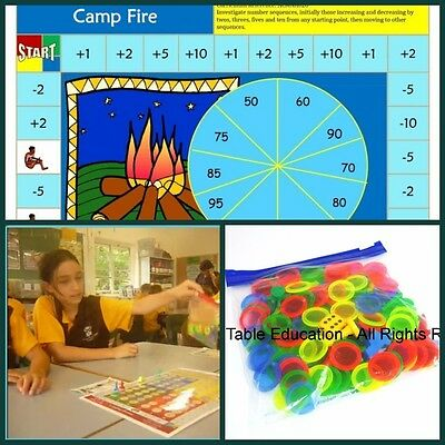 Group Maths Activity: Number Patterns  4 Dice, 4 Game Pieces & 60 Counters