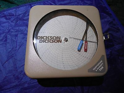 "Dickson Temperature & Humidity Recorder With SIXTY (60) 8"" Charts & Batteries"