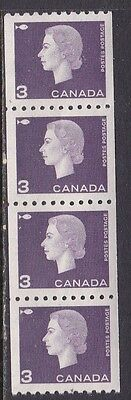 Canada Coil #407 Cameo Strip Of 4 Mint Nh