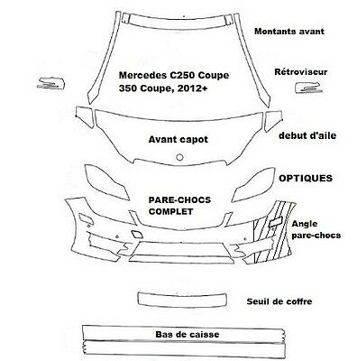 PACK Protection INVISIBLE Mercedes classe C (2012 + ). Uréthane souple. PPF
