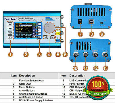2-25MHz Arbitrary Waveform 2-Ch Signal Generator 200MSa/s 12bits Frequency Meter