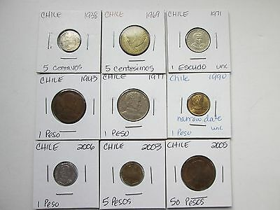 CHILE  9 coins    (1938-2006),    Circ-Unc, Carded