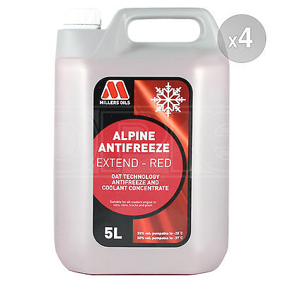 Millers Alpine Antifreeze Extend Longlife Red Coolant 4 x 5 Litres 20L