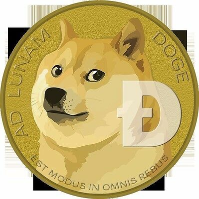 10,000 Dogecoin (DOGE) (Cryptocurrency) Deliver to your Wallet!
