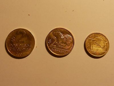 Circulated Uruguay 2 Pesos and 1 Peso Coin Set