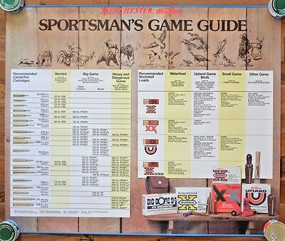 Winchester Game Guide Poster  Advertising  Western Sportsman's  Large  Vintage
